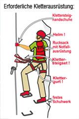 erforderliche Kletterausrüstung